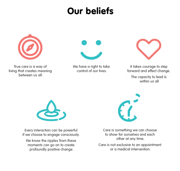 Header - Our beliefs. Compass icon - True care is a way of living that creates meaning between us all. Smily face icon - We have a right to take control of our lives. Heart icon - It takes courage to step forward and effect change. The capacity to lead is within us all. Ripple icon - Every interaction can be powerful if we choose to engage consciously. We know the ripples from these moments can go on to create profoundly positive change. Time unbound icon - Care is something we can choose to show for ourselves and each other at any time. Care is not exclusive to an appointment or a medical intervention.
